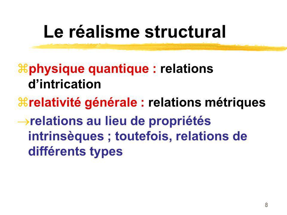 8 Le réalisme structural physique quantique : relations dintrication relativité générale : relations métriques relations au lieu de propriétés intrinsèques ; toutefois, relations de différents types