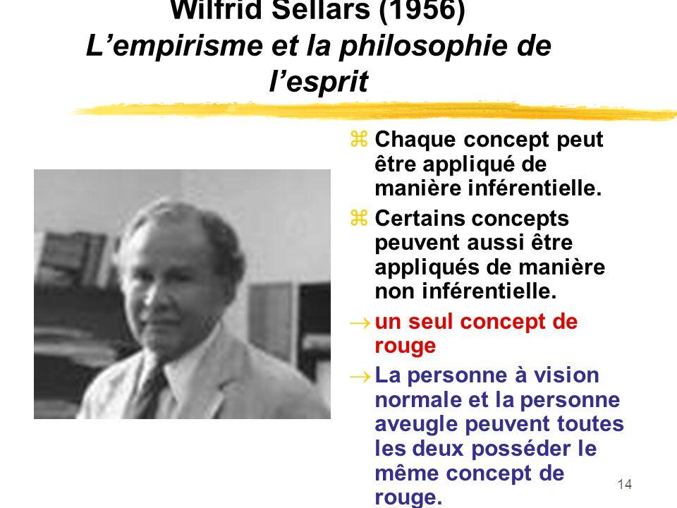 14 Wilfrid Sellars (1956) Lempirisme et la philosophie de lesprit Chaque concept peut être appliqué de manière inférentielle.