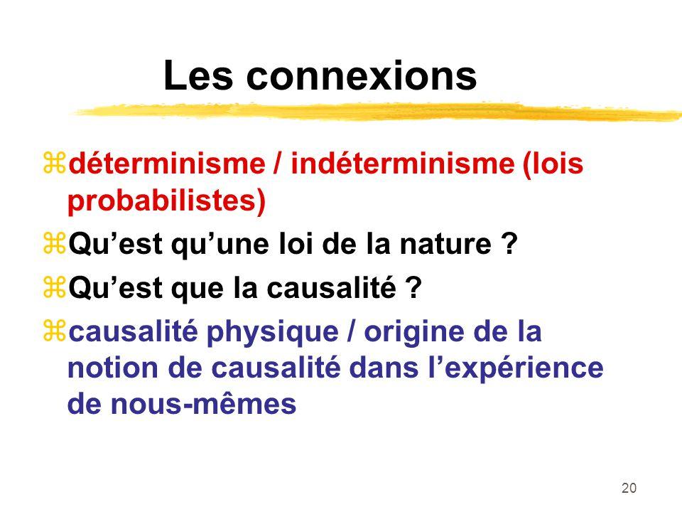 20 Les connexions déterminisme / indéterminisme (lois probabilistes) Quest quune loi de la nature ? Quest que la causalité ? causalité physique / orig