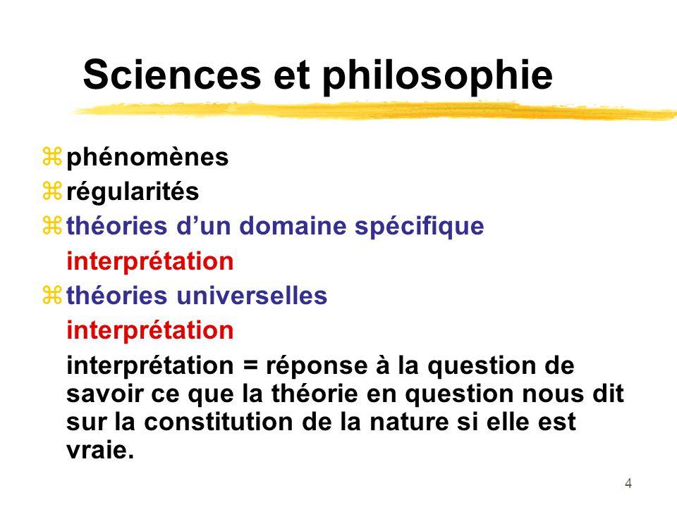4 Sciences et philosophie phénomènes régularités théories dun domaine spécifique interprétation théories universelles interprétation interprétation =