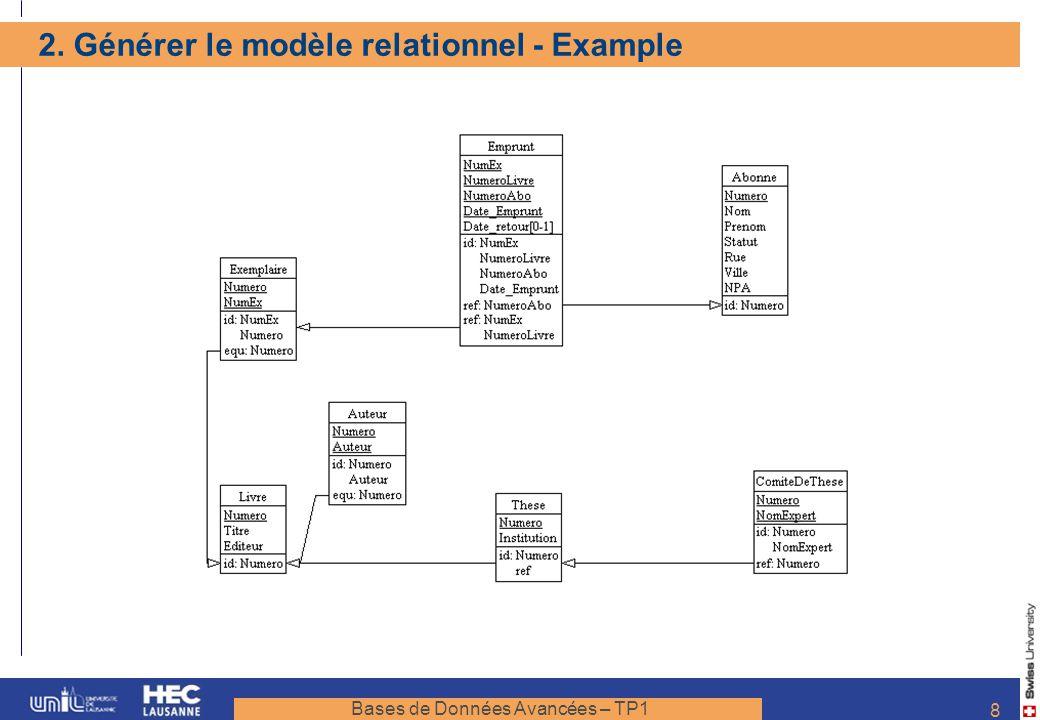 Bases de Données Avancées – TP1 8 2. Générer le modèle relationnel - Example