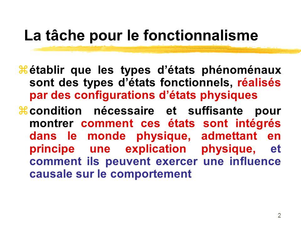2 La tâche pour le fonctionnalisme établir que les types détats phénoménaux sont des types détats fonctionnels, réalisés par des configurations détats
