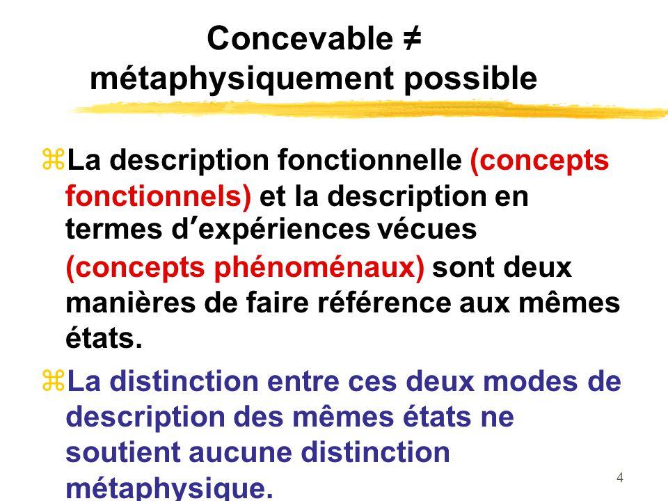 4 Concevable métaphysiquement possible La description fonctionnelle (concepts fonctionnels) et la description en termes dexpériences vécues (concepts phénoménaux) sont deux manières de faire référence aux mêmes états.