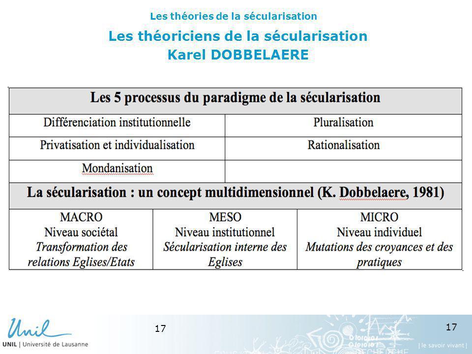 17 Les théoriciens de la sécularisation Karel DOBBELAERE Les théories de la sécularisation