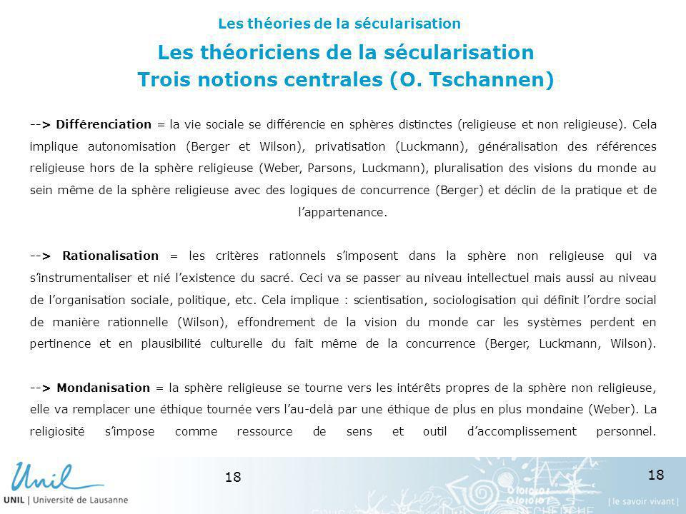 18 Les théoriciens de la sécularisation Trois notions centrales (O. Tschannen) --> Différenciation = la vie sociale se différencie en sphères distinct
