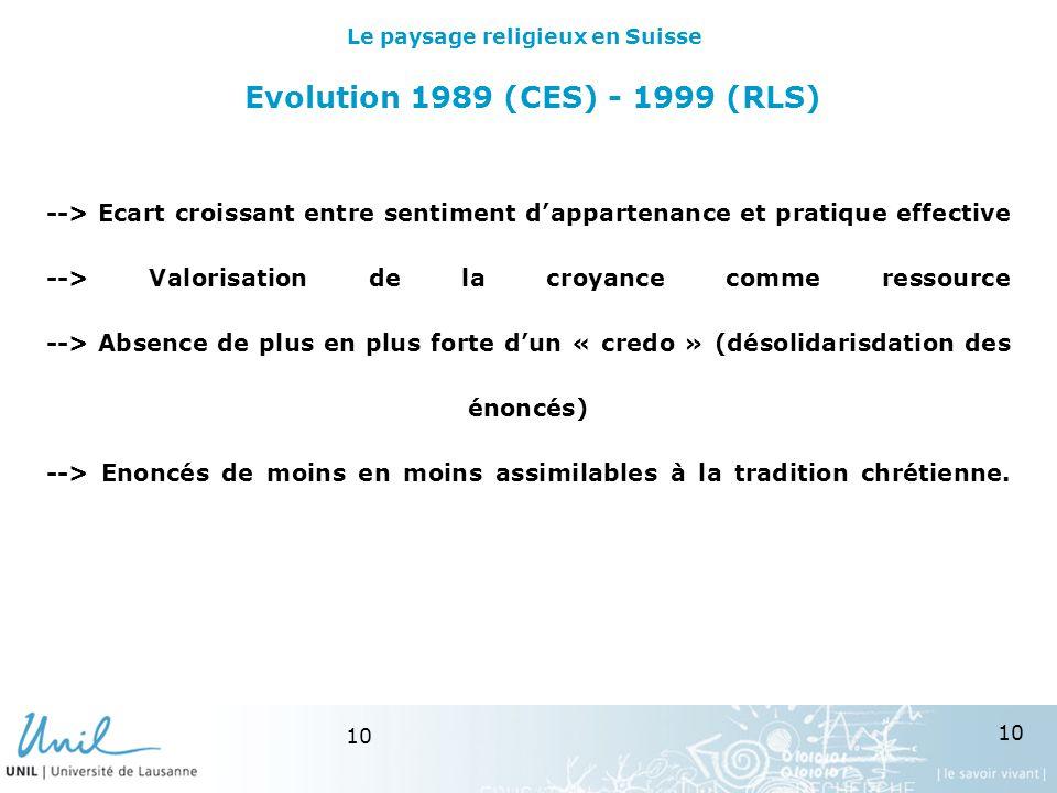 10 Evolution 1989 (CES) - 1999 (RLS) --> Ecart croissant entre sentiment dappartenance et pratique effective --> Valorisation de la croyance comme ressource --> Absence de plus en plus forte dun « credo » (désolidarisdation des énoncés) --> Enoncés de moins en moins assimilables à la tradition chrétienne.