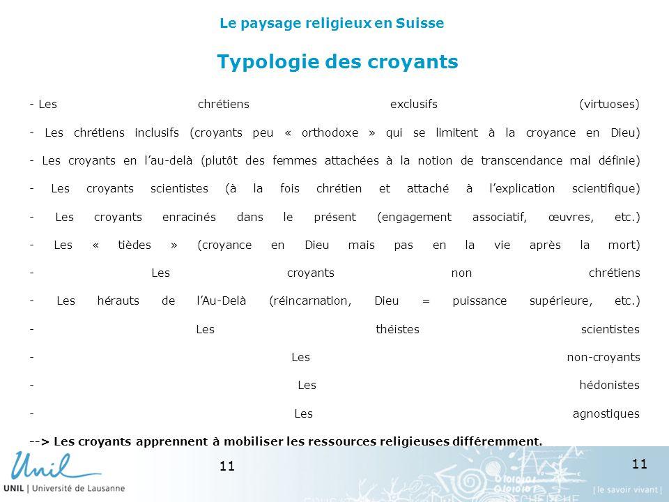 11 Typologie des croyants - Les chrétiens exclusifs (virtuoses) - Les chrétiens inclusifs (croyants peu « orthodoxe » qui se limitent à la croyance en Dieu) - Les croyants en lau-delà (plutôt des femmes attachées à la notion de transcendance mal définie) - Les croyants scientistes (à la fois chrétien et attaché à lexplication scientifique) - Les croyants enracinés dans le présent (engagement associatif, œuvres, etc.) - Les « tièdes » (croyance en Dieu mais pas en la vie après la mort) - Les croyants non chrétiens - Les hérauts de lAu-Delà (réincarnation, Dieu = puissance supérieure, etc.) - Les théistes scientistes - Les non-croyants - Les hédonistes - Les agnostiques --> Les croyants apprennent à mobiliser les ressources religieuses différemment.