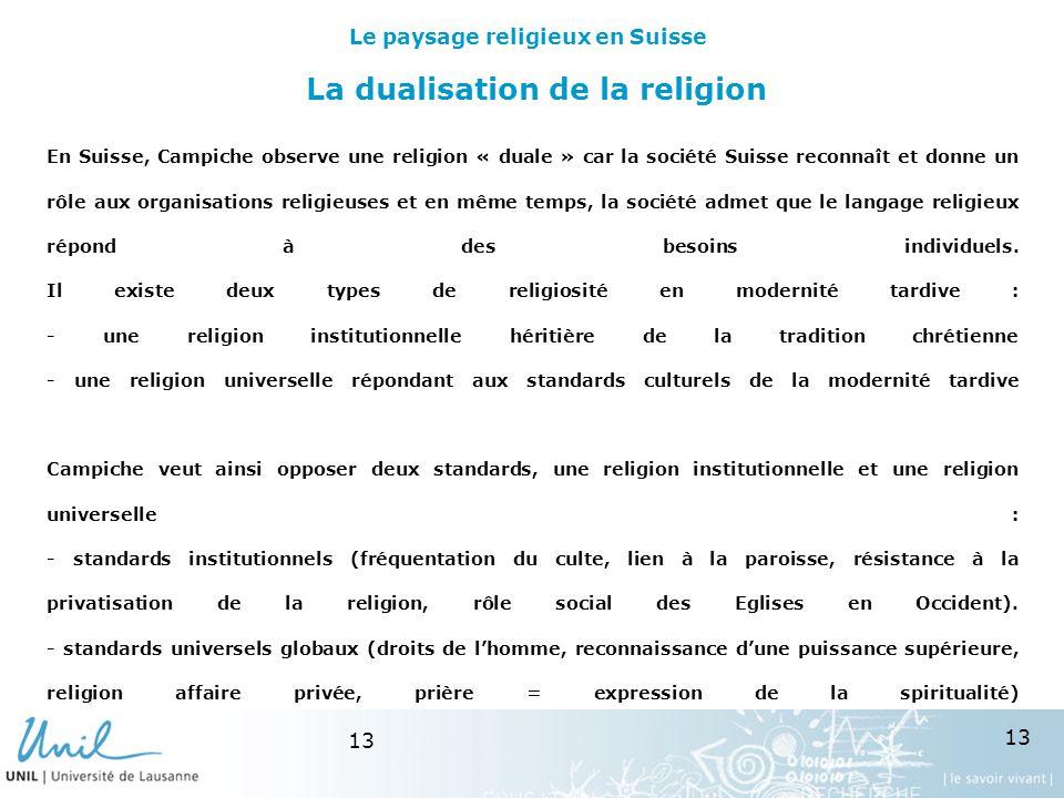 13 La dualisation de la religion En Suisse, Campiche observe une religion « duale » car la société Suisse reconnaît et donne un rôle aux organisations religieuses et en même temps, la société admet que le langage religieux répond à des besoins individuels.