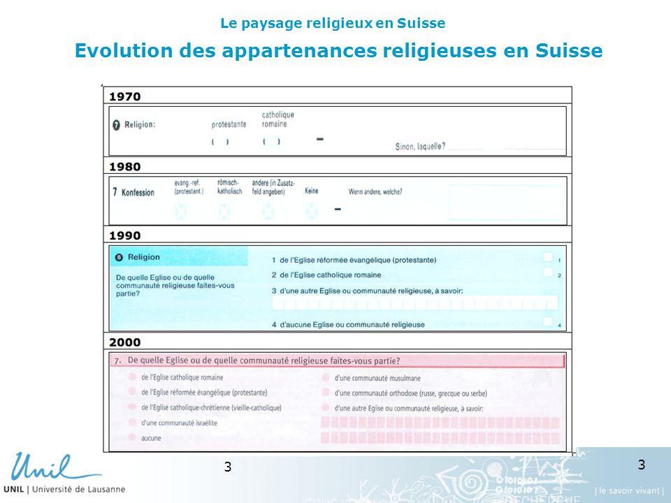 3 3 Evolution des appartenances religieuses en Suisse Le paysage religieux en Suisse