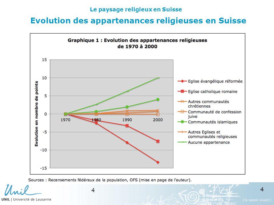 4 4 Evolution des appartenances religieuses en Suisse Le paysage religieux en Suisse