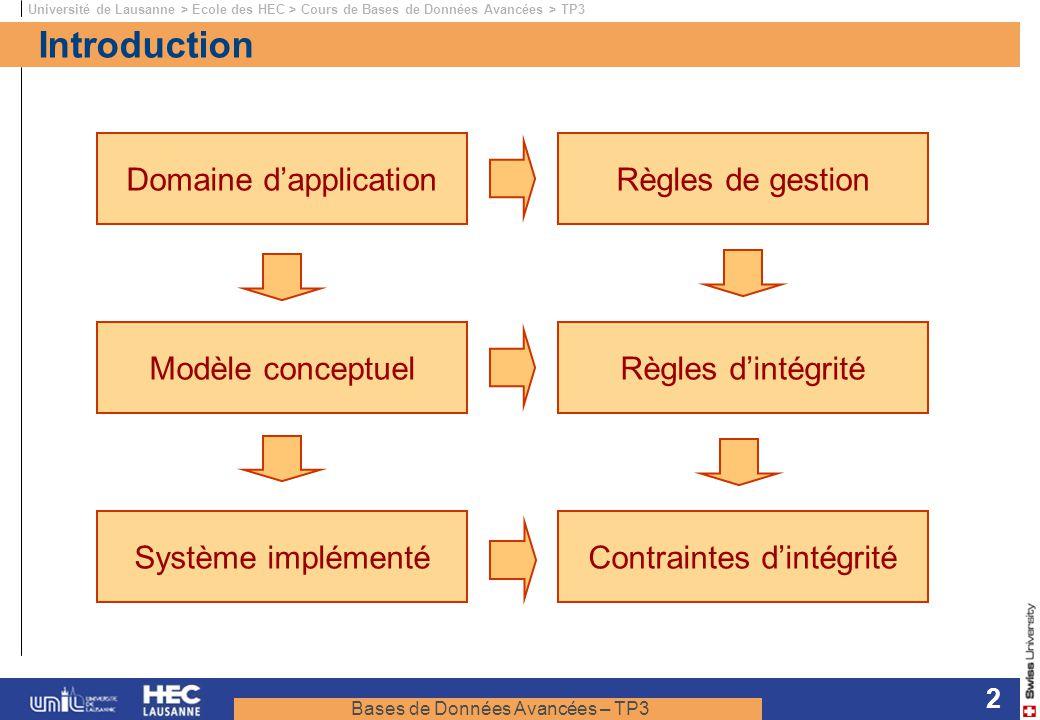 Bases de Données Avancées – TP3 Université de Lausanne > Ecole des HEC > Cours de Bases de Données Avancées > TP3 2 Introduction Règles de gestion Règles dintégrité Contraintes dintégrité Domaine dapplication Modèle conceptuel Système implémenté