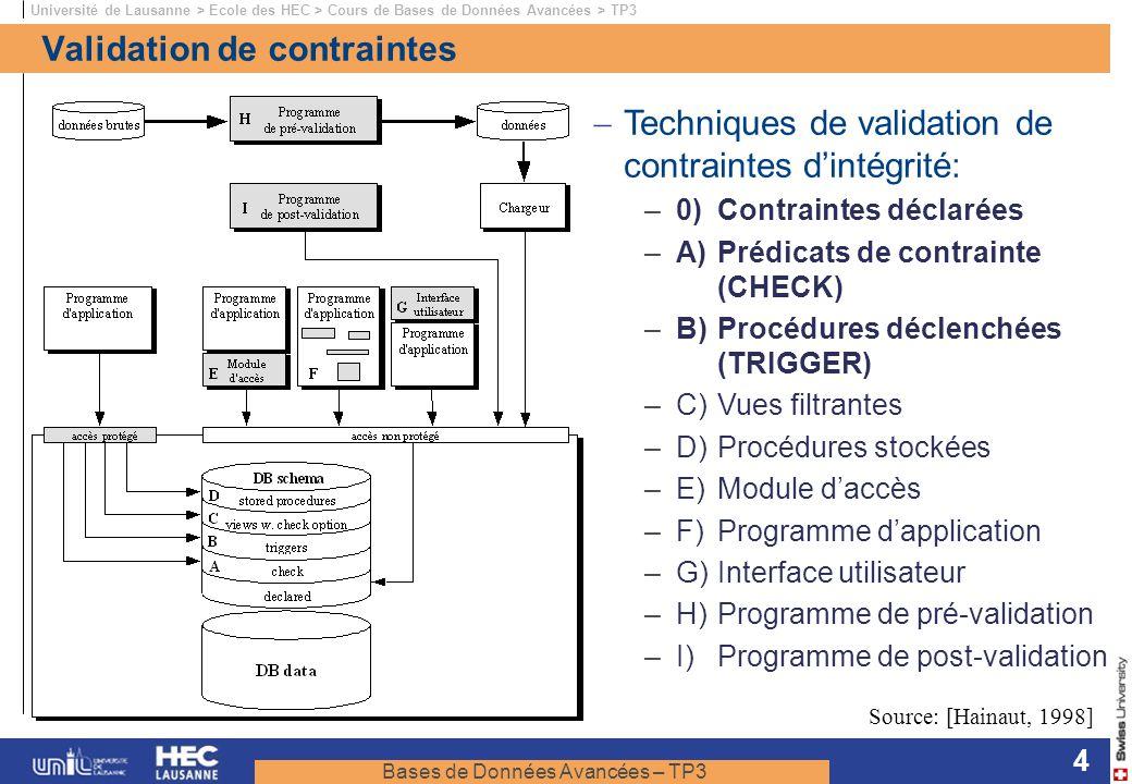 Bases de Données Avancées – TP3 Université de Lausanne > Ecole des HEC > Cours de Bases de Données Avancées > TP3 4 Validation de contraintes Source: [Hainaut, 1998] Techniques de validation de contraintes dintégrité: –0) Contraintes déclarées –A)Prédicats de contrainte (CHECK) –B)Procédures déclenchées (TRIGGER) –C)Vues filtrantes –D)Procédures stockées –E)Module daccès –F)Programme dapplication –G)Interface utilisateur –H)Programme de pré-validation –I)Programme de post-validation