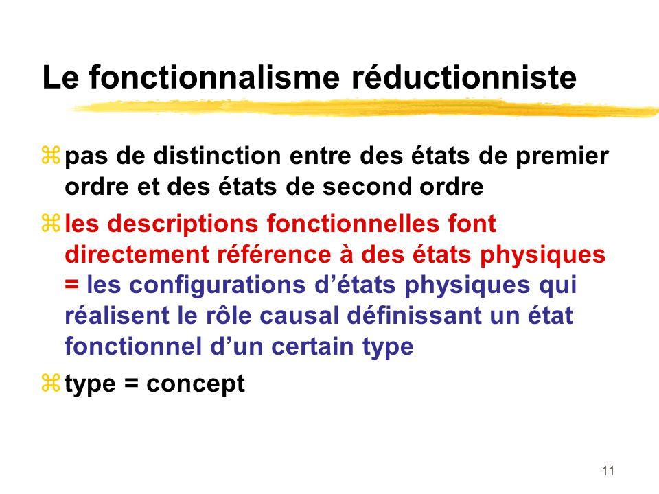 11 Le fonctionnalisme réductionniste pas de distinction entre des états de premier ordre et des états de second ordre les descriptions fonctionnelles font directement référence à des états physiques = les configurations détats physiques qui réalisent le rôle causal définissant un état fonctionnel dun certain type type = concept