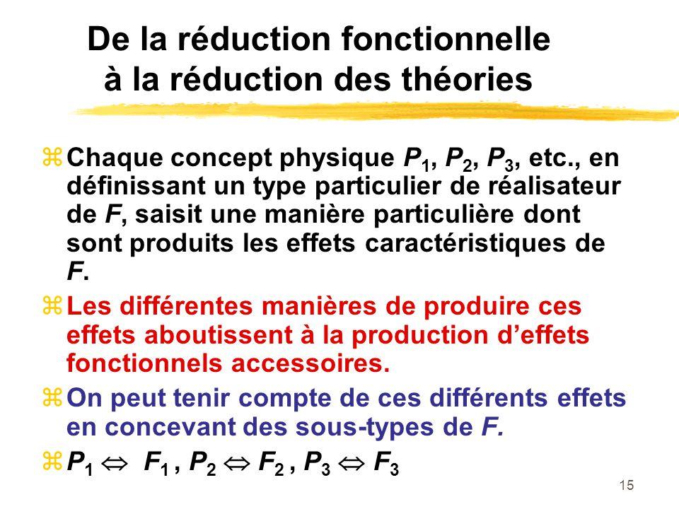 15 De la réduction fonctionnelle à la réduction des théories Chaque concept physique P 1, P 2, P 3, etc., en définissant un type particulier de réalisateur de F, saisit une manière particulière dont sont produits les effets caractéristiques de F.