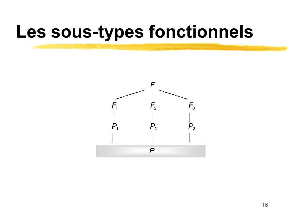 16 Les sous-types fonctionnels