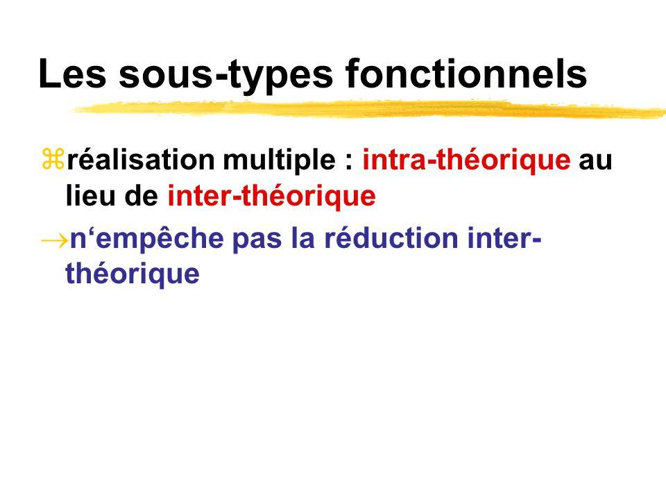 réalisation multiple : intra-théorique au lieu de inter-théorique nempêche pas la réduction inter- théorique