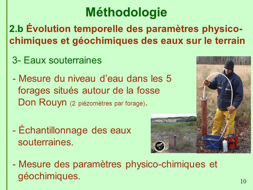 10 - Mesure des paramètres physico-chimiques et géochimiques. - Mesure du niveau deau dans les 5 forages situés autour de la fosse Don Rouyn (2 piézom