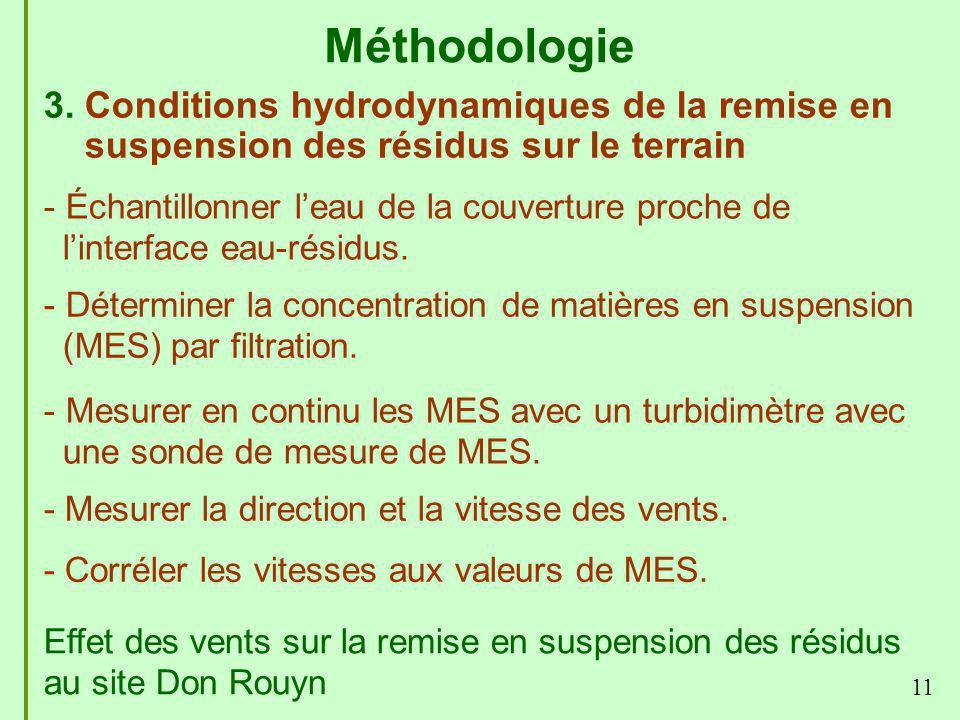 3. Conditions hydrodynamiques de la remise en suspension des résidus sur le terrain - Déterminer la concentration de matières en suspension (MES) par