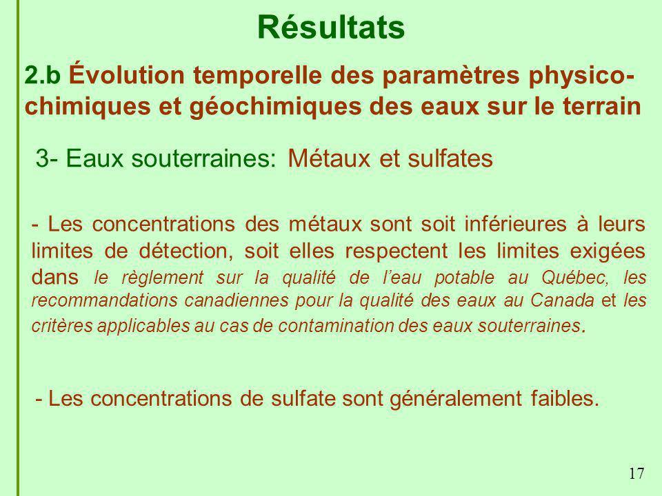 17 - Les concentrations de sulfate sont généralement faibles. - Les concentrations des métaux sont soit inférieures à leurs limites de détection, soit