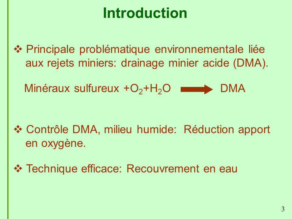 Introduction 3 Contrôle DMA, milieu humide: Réduction apport en oxygène. Principale problématique environnementale liée aux rejets miniers: drainage m