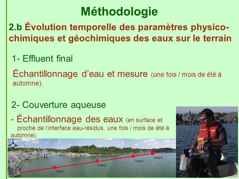 9 2.b Évolution temporelle des paramètres physico- chimiques et géochimiques des eaux sur le terrain - Échantillonnage des eaux (en surface et proche