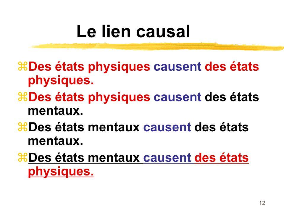 12 Le lien causal Des états physiques causent des états physiques.