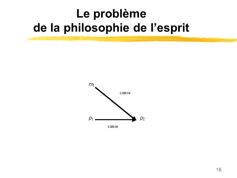 15 Le problème de la philosophie de lesprit