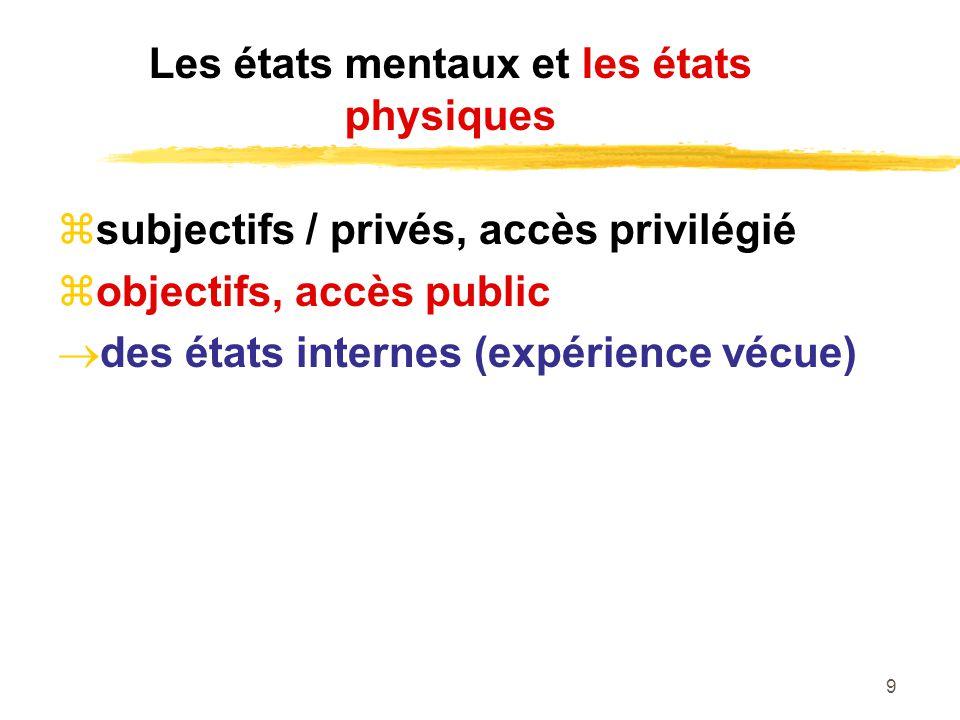 9 Les états mentaux et les états physiques subjectifs / privés, accès privilégié objectifs, accès public des états internes (expérience vécue)