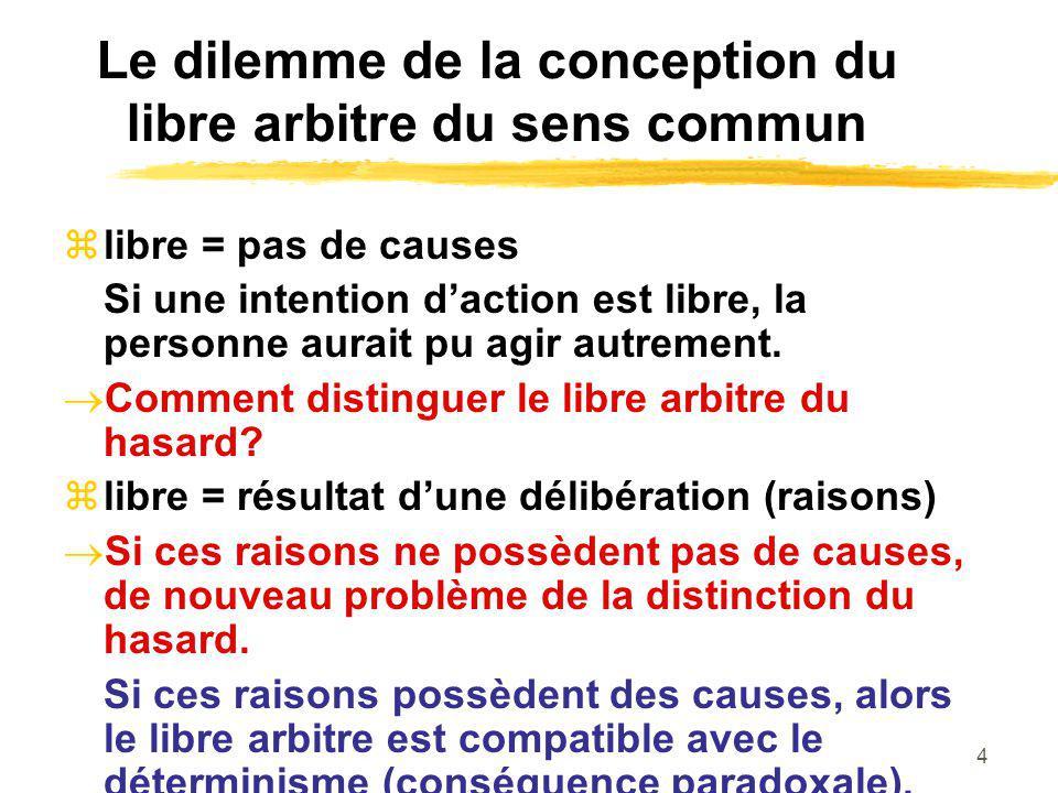 4 Le dilemme de la conception du libre arbitre du sens commun libre = pas de causes Si une intention daction est libre, la personne aurait pu agir autrement.