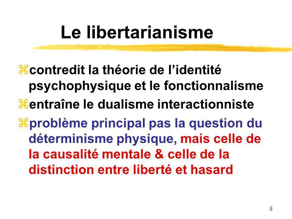 8 Le libertarianisme contredit la théorie de lidentité psychophysique et le fonctionnalisme entraîne le dualisme interactionniste problème principal pas la question du déterminisme physique, mais celle de la causalité mentale & celle de la distinction entre liberté et hasard