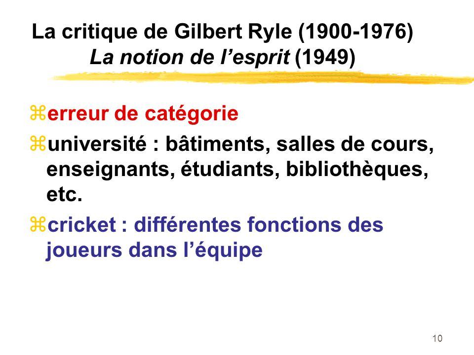 10 La critique de Gilbert Ryle (1900-1976) La notion de lesprit (1949) erreur de catégorie université : bâtiments, salles de cours, enseignants, étudi
