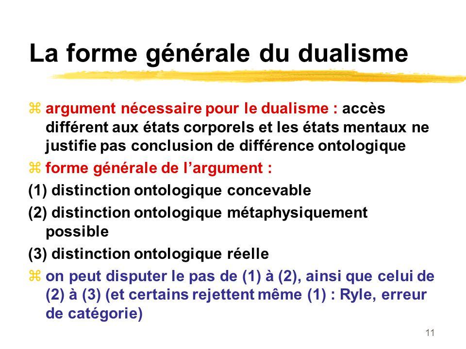 11 La forme générale du dualisme argument nécessaire pour le dualisme : accès différent aux états corporels et les états mentaux ne justifie pas concl