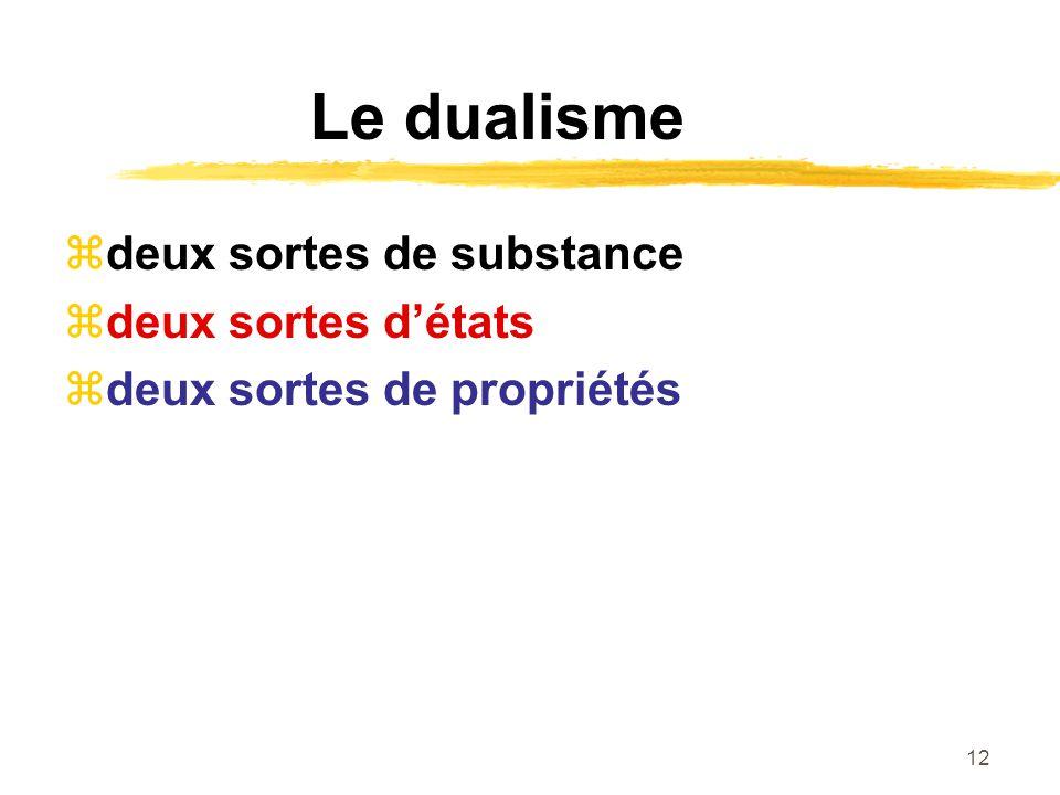 12 Le dualisme deux sortes de substance deux sortes détats deux sortes de propriétés