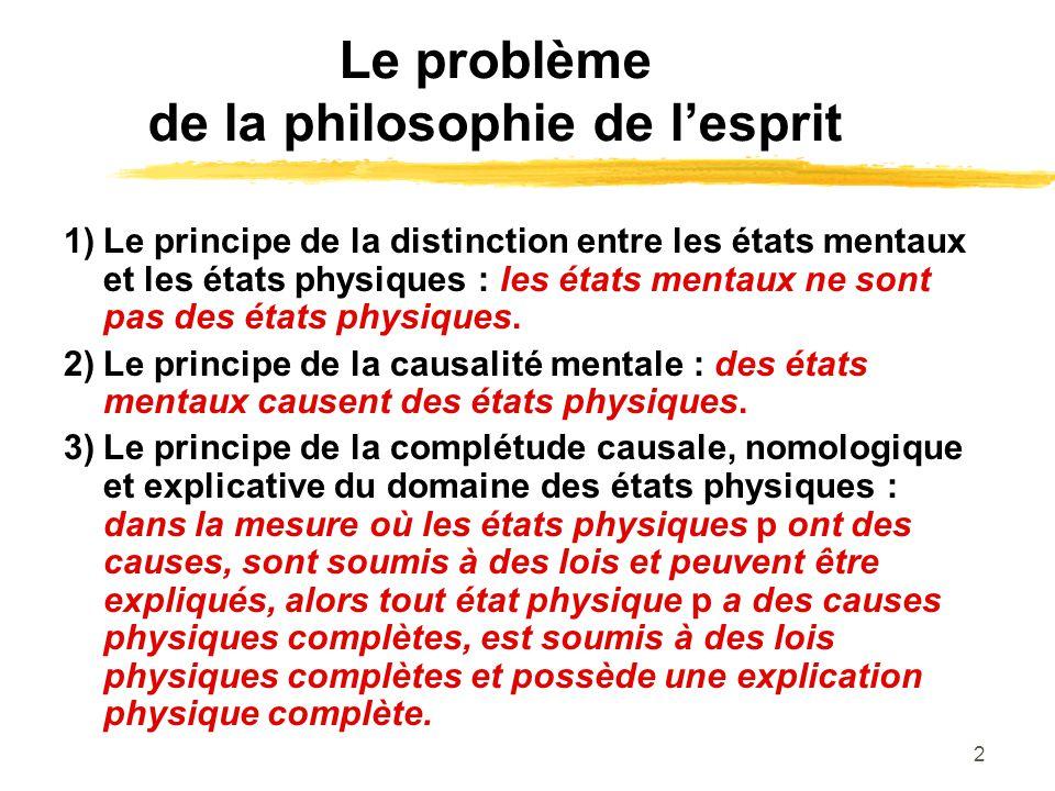 2 Le problème de la philosophie de lesprit 1)Le principe de la distinction entre les états mentaux et les états physiques : les états mentaux ne sont