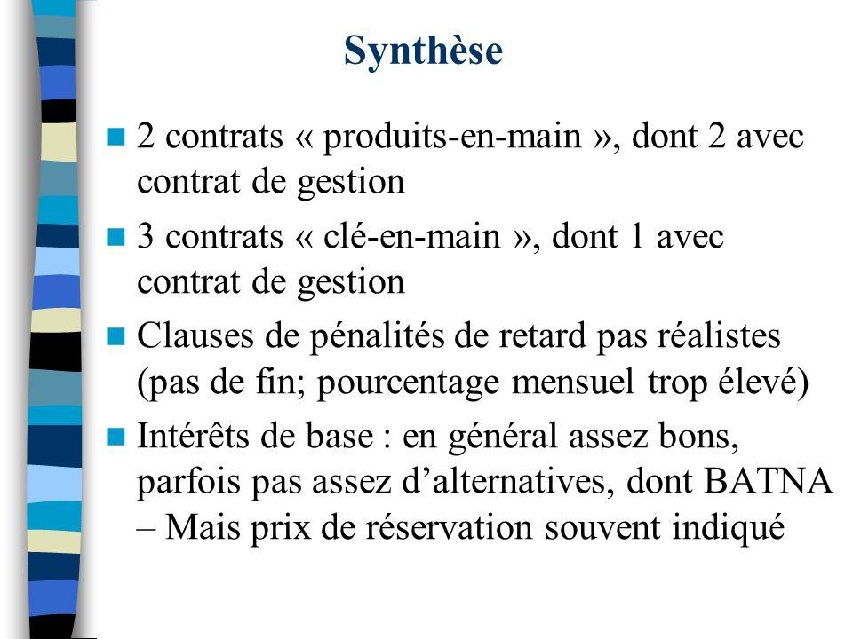 Synthèse 2 contrats « produits-en-main », dont 2 avec contrat de gestion 3 contrats « clé-en-main », dont 1 avec contrat de gestion Clauses de pénalit