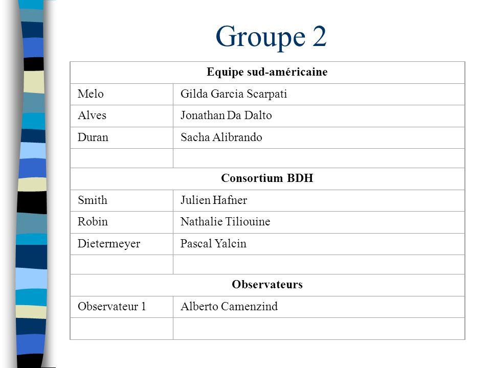Groupe 2 Equipe sud-américaine MeloGilda Garcia Scarpati AlvesJonathan Da Dalto DuranSacha Alibrando Consortium BDH SmithJulien Hafner RobinNathalie T