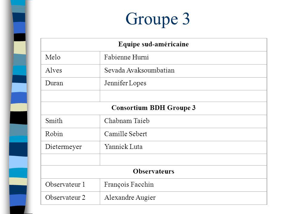 Groupe 3 Equipe sud-américaine MeloFabienne Hurni AlvesSevada Avaksoumbatian DuranJennifer Lopes Consortium BDH Groupe 3 SmithChabnam Taieb RobinCamil