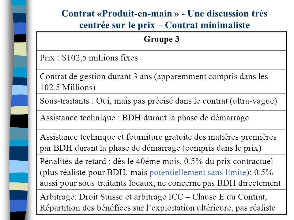 Contrat «Produit-en-main » - Une discussion très centrée sur le prix – Contrat minimaliste Groupe 3 Prix : $102,5 millions fixes Contrat de gestion durant 3 ans (apparemment compris dans les 102,5 Millions) Sous-traitants : Oui, mais pas précisé dans le contrat (ultra-vague) Assistance technique : BDH durant la phase de démarrage Assistance technique et fourniture gratuite des matières premières par BDH durant la phase de démarrage (compris dans le prix) Pénalités de retard : dès le 40ème mois, 0.5% du prix contractuel (plus réaliste pour BDH, mais potentiellement sans limite); 0.5% aussi pour sous-traitants locaux; ne concerne pas BDH directement Arbitrage: Droit Suisse et arbitrage ICC – Clause E du Contrat, Répartition des bénéfices sur lexploitation ultérieure, pas réaliste