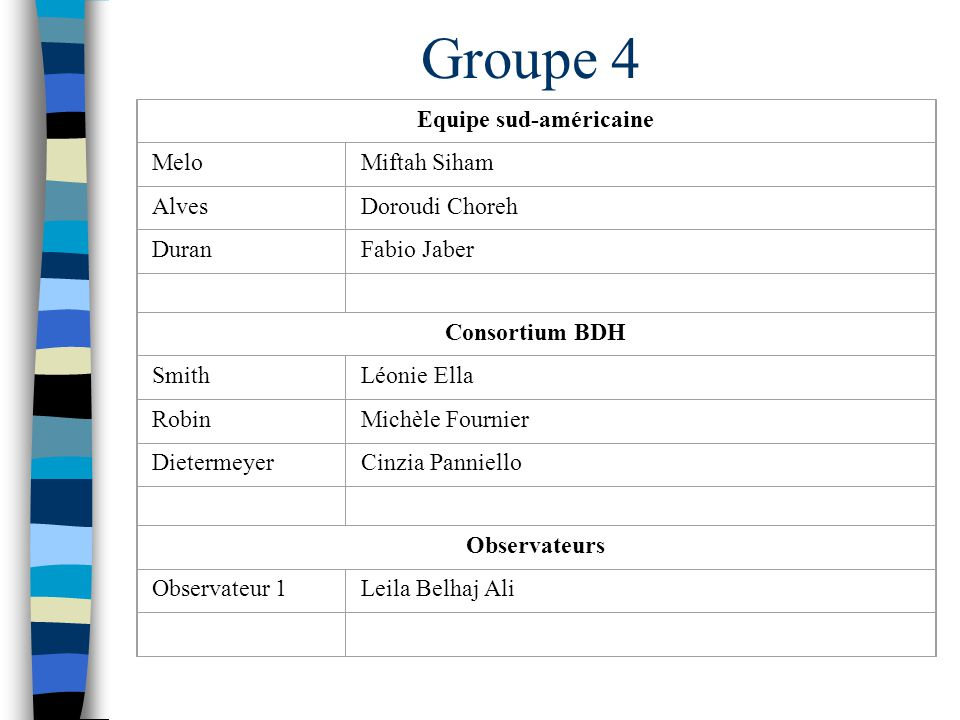 Groupe 4 Equipe sud-américaine MeloMiftah Siham AlvesDoroudi Choreh DuranFabio Jaber Consortium BDH SmithLéonie Ella RobinMichèle Fournier Dietermeyer