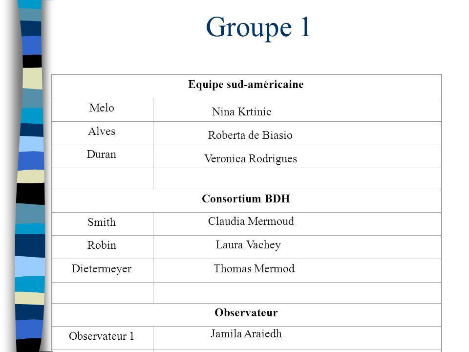 Groupe 1 Equipe sud-américaine Melo Alves Duran Consortium BDH Smith Robin Dietermeyer Thomas Mermod Observateur Jamila Araiedh Observateur 1 Veronica