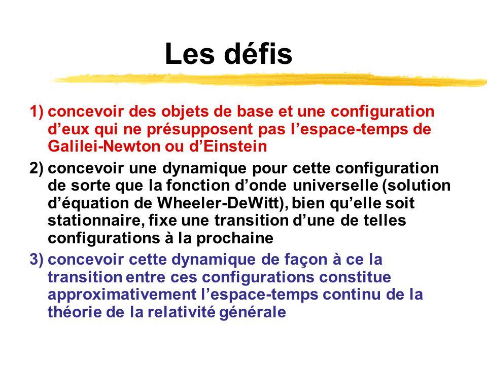 Les défis 1)concevoir des objets de base et une configuration deux qui ne présupposent pas lespace-temps de Galilei-Newton ou dEinstein 2)concevoir un