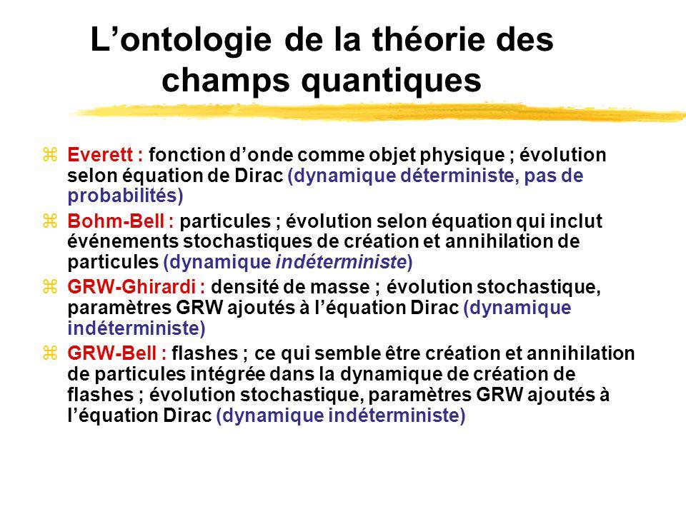 Lontologie de la théorie des champs quantiques Everett : fonction donde comme objet physique ; évolution selon équation de Dirac (dynamique déterminis