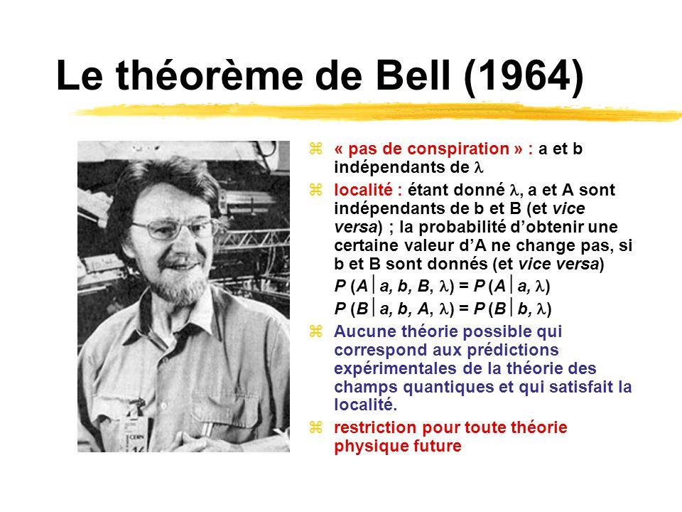 Le théorème de Bell (1964) « pas de conspiration » : a et b indépendants de localité : étant donné, a et A sont indépendants de b et B (et vice versa)