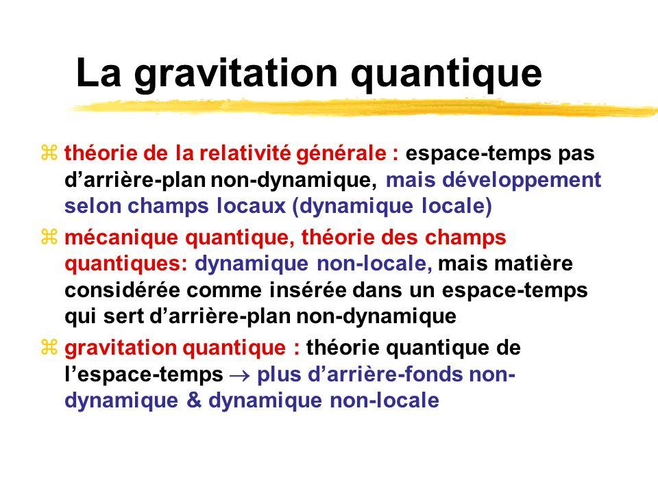 La gravitation quantique théorie de la relativité générale : espace-temps pas darrière-plan non-dynamique, mais développement selon champs locaux (dyn