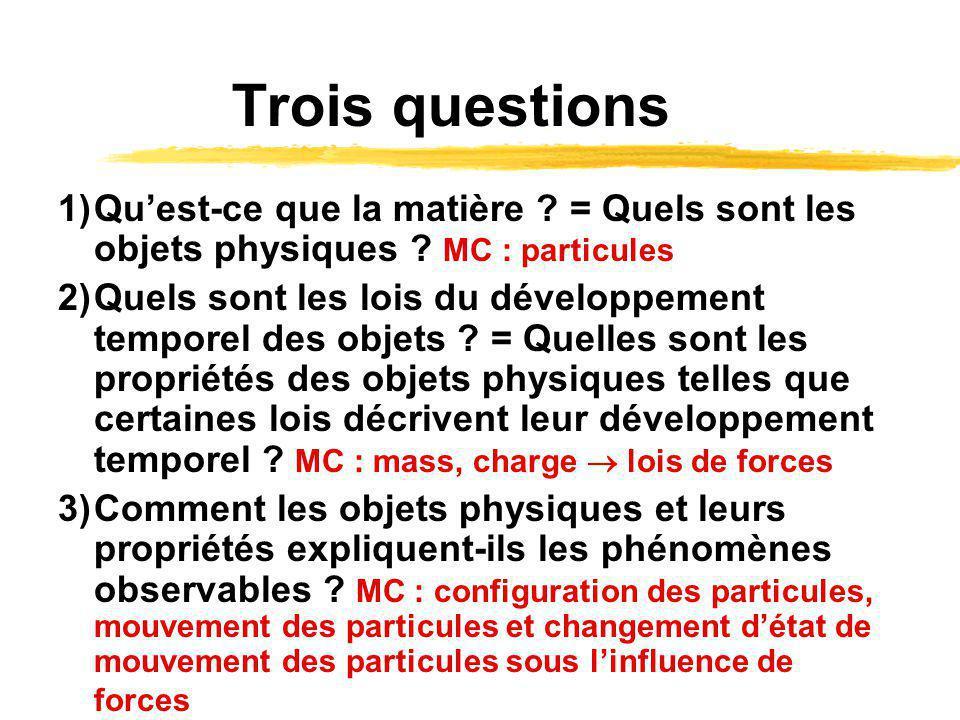 Trois questions 1)Quest-ce que la matière .= Quels sont les objets physiques .