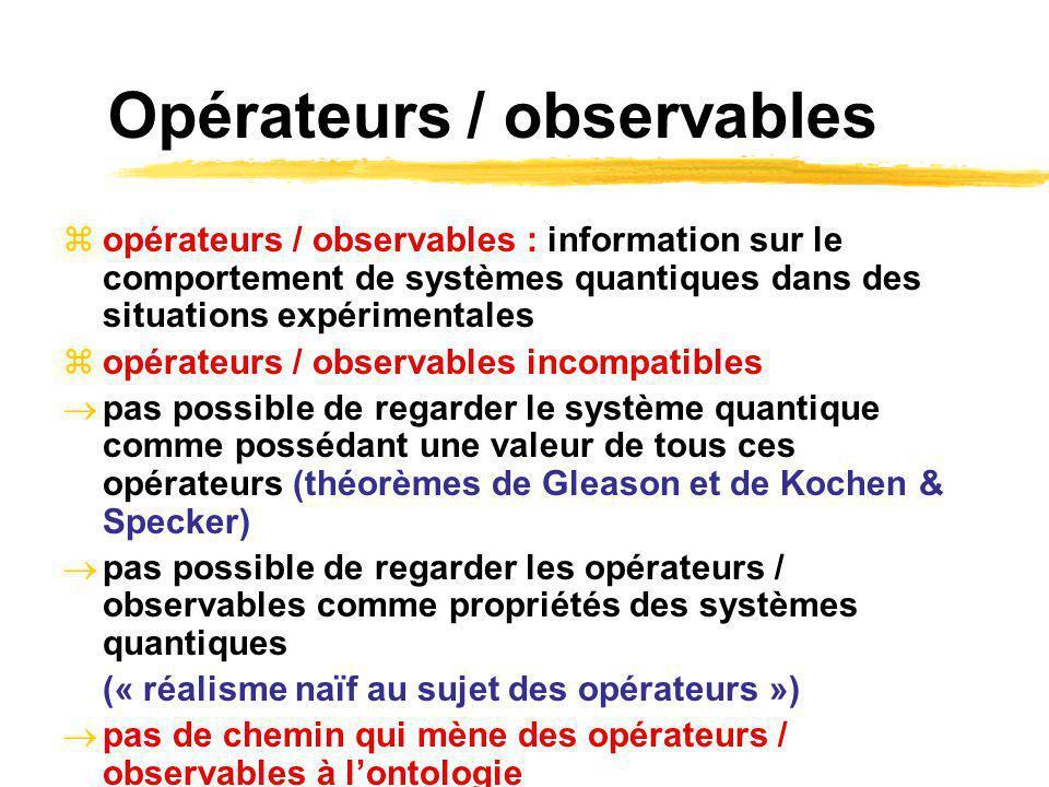 Opérateurs / observables opérateurs / observables : information sur le comportement de systèmes quantiques dans des situations expérimentales opérateurs / observables incompatibles pas possible de regarder le système quantique comme possédant une valeur de tous ces opérateurs (théorèmes de Gleason et de Kochen & Specker) pas possible de regarder les opérateurs / observables comme propriétés des systèmes quantiques (« réalisme naïf au sujet des opérateurs ») pas de chemin qui mène des opérateurs / observables à lontologie