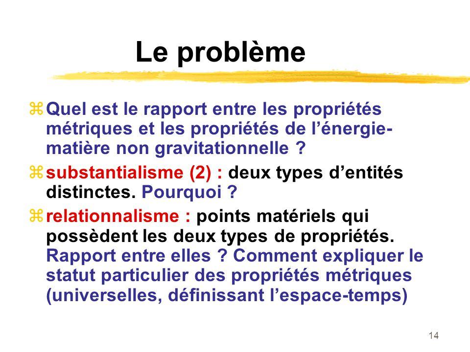 14 Le problème Quel est le rapport entre les propriétés métriques et les propriétés de lénergie- matière non gravitationnelle ? substantialisme (2) :
