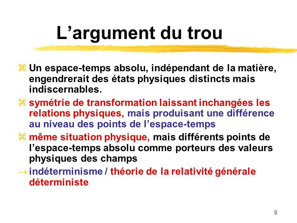 9 Largument du trou Un espace-temps absolu, indépendant de la matière, engendrerait des états physiques distincts mais indiscernables. symétrie de tra