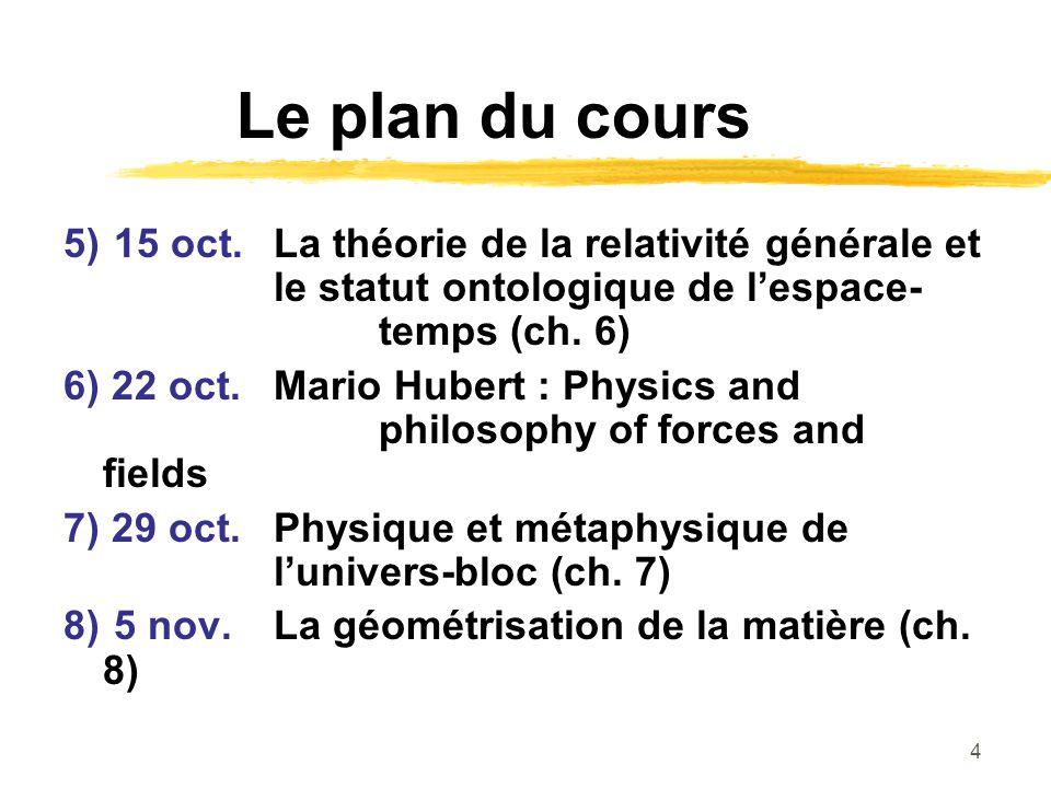 4 Le plan du cours 5) 15 oct.La théorie de la relativité générale et le statut ontologique de lespace- temps (ch. 6) 6) 22 oct.Mario Hubert : Physics