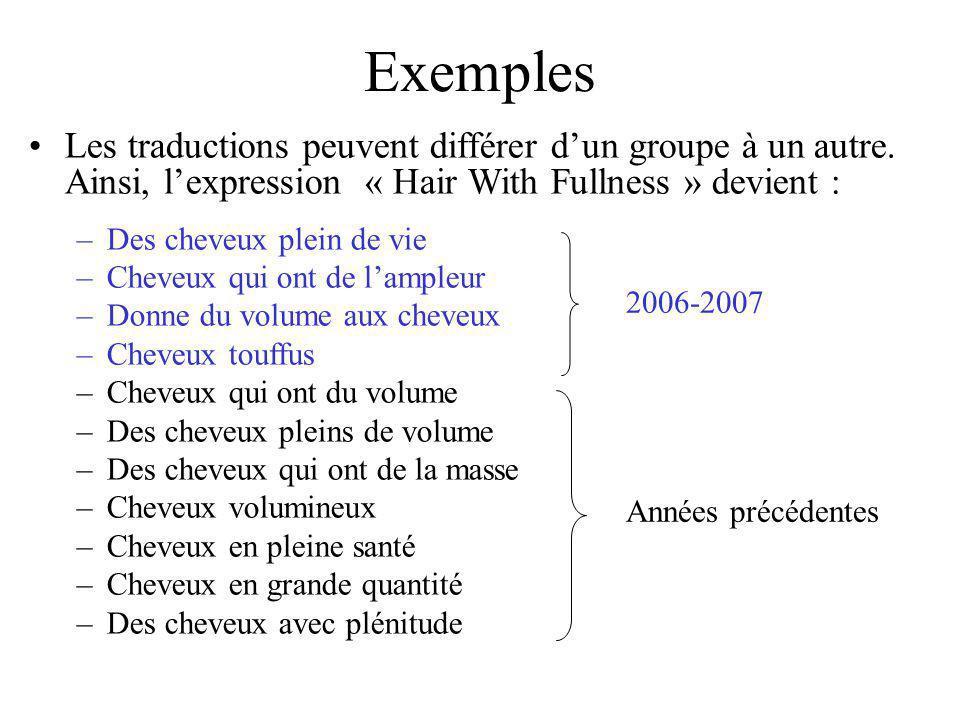 Exemples Les traductions peuvent différer dun groupe à un autre.